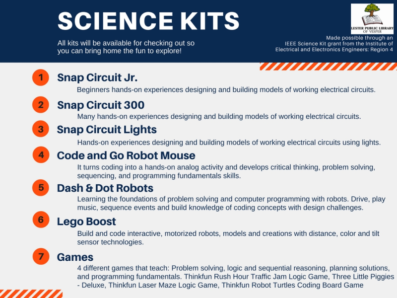 Circulating Science Kits