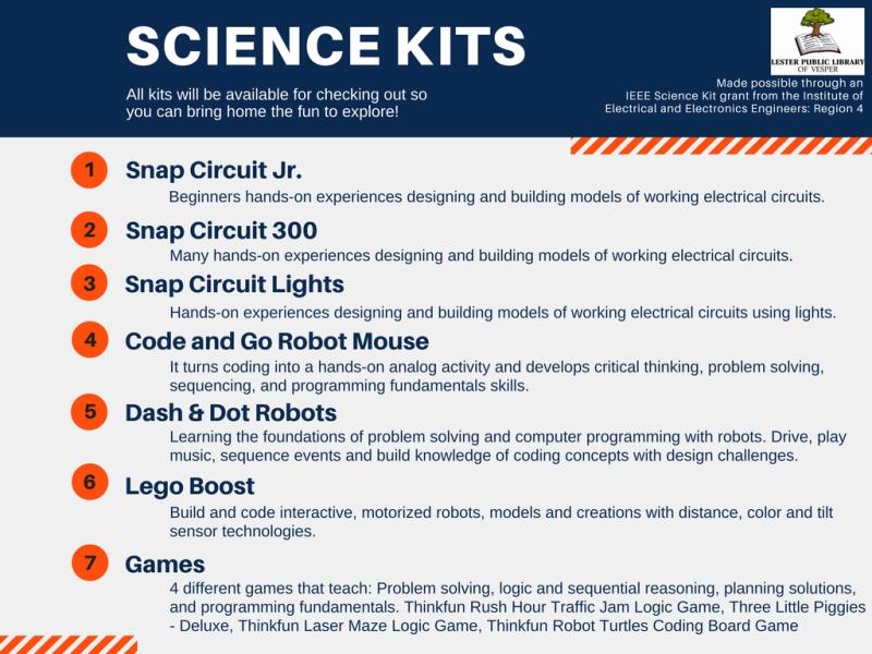 Circulating Science Kits