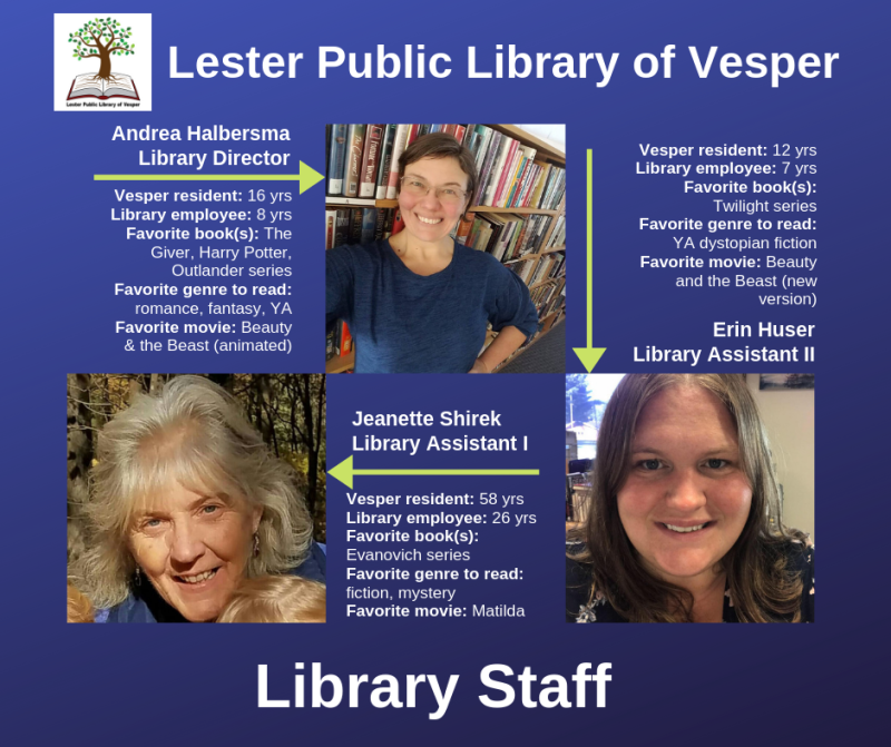 Library Staff 2019