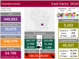 County Fast Facts